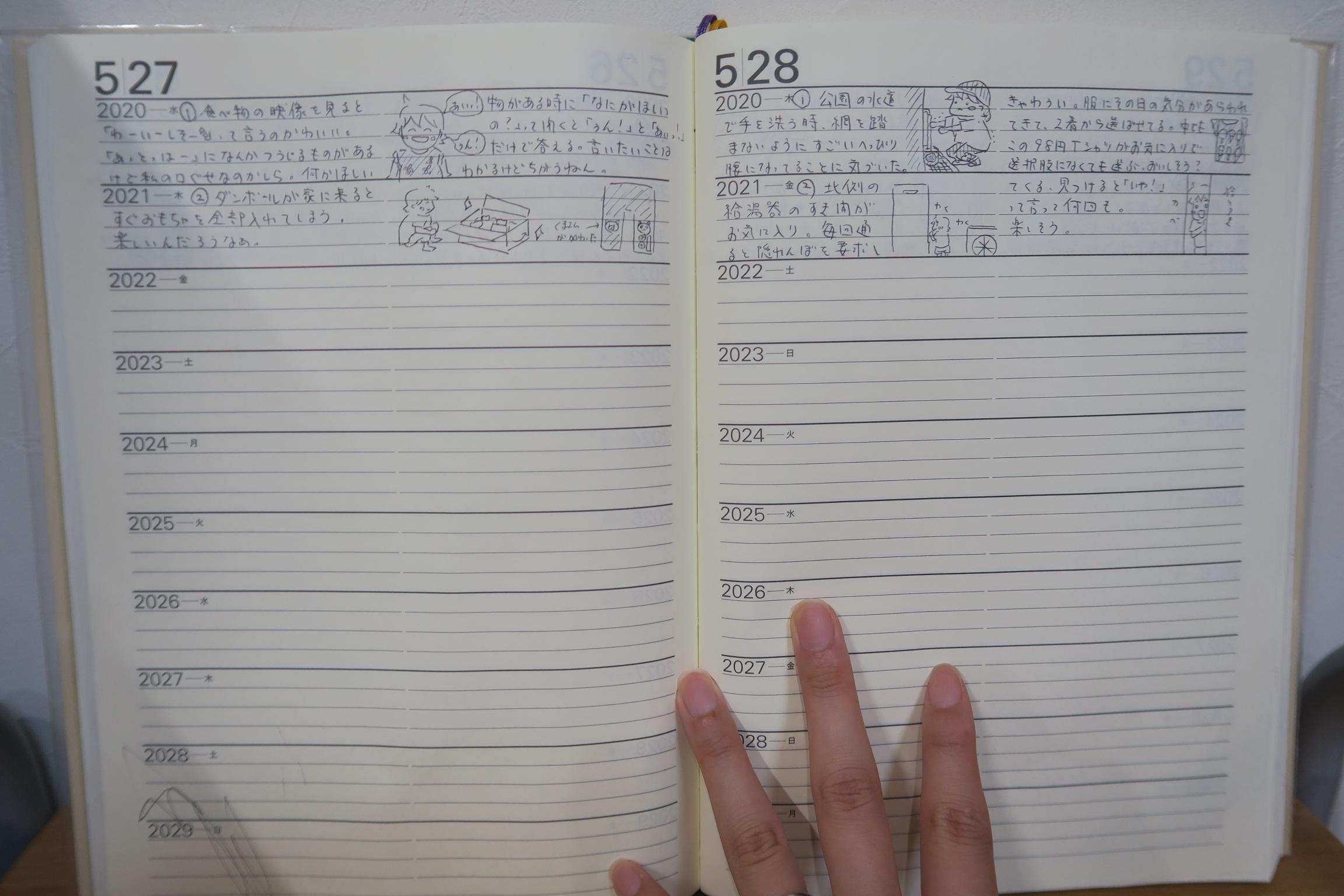 2年目の10年日記