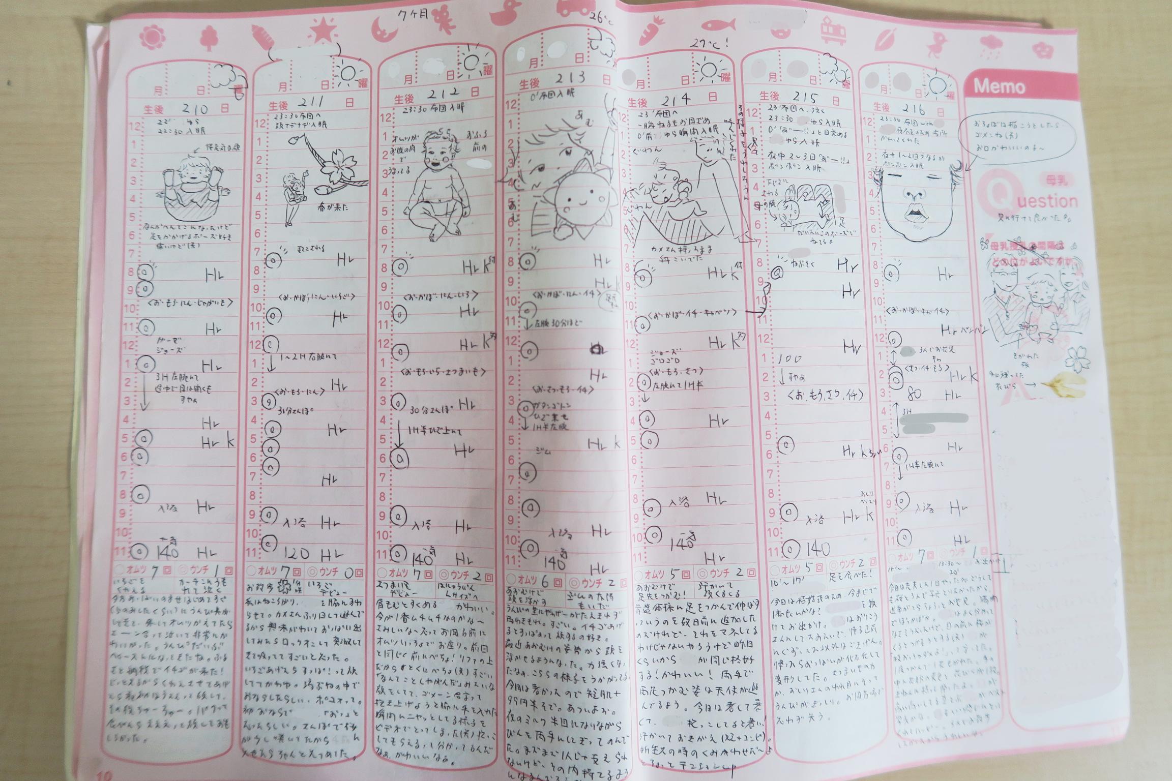 生後210~216日の日記